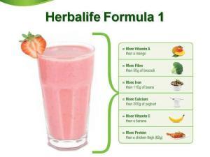 Herbalife Formula 1 Nutrition Information