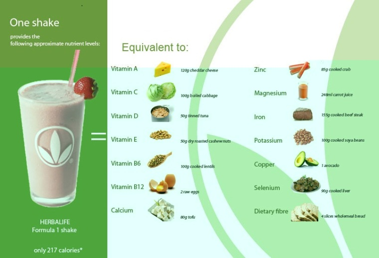 formula-1-nutritional-shake-mix-nutritional-value